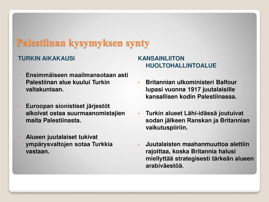 Palestiinan kysymyksen synty