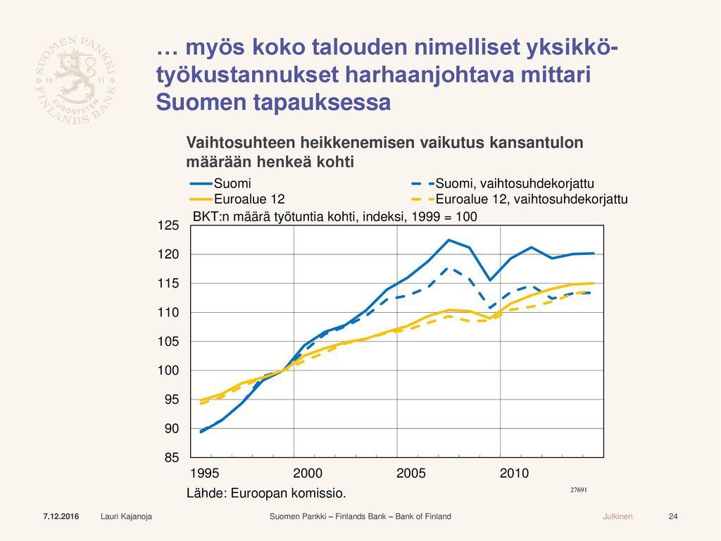 … myös koko talouden nimelliset yksikkö-työkustannukset harhaanjohtava mittari Suomen tapauksessa