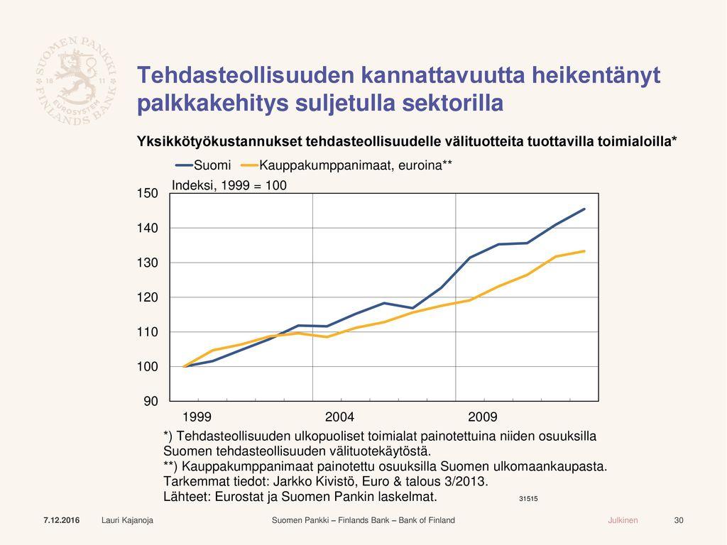 Tehdasteollisuuden kannattavuutta heikentänyt palkkakehitys suljetulla sektorilla