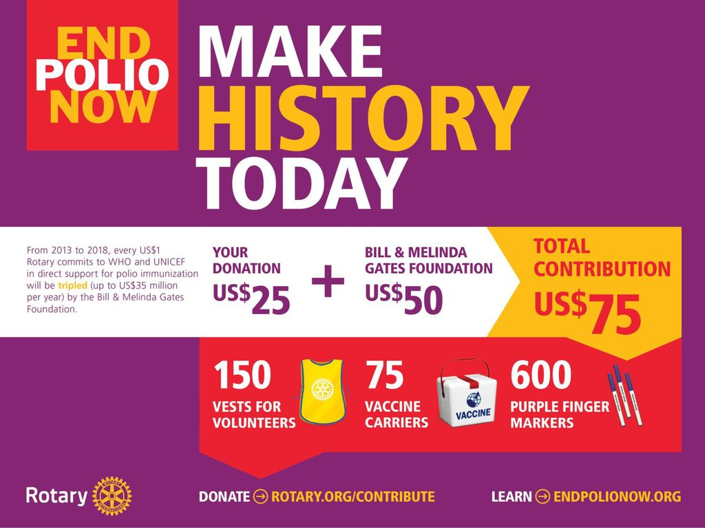 One of the forces that will get us across the finish line is Rotary's focused financial support, which will be magnified with an agreement with the Bill & Melinda Gates Foundation. From 2013 to 2018, every US$1 million that Rotary commits in direct support for polio immunization (up to US$35 million) will be matched by an additional US$2 million from the Gates Foundation. Making your money work 3 times as hard.