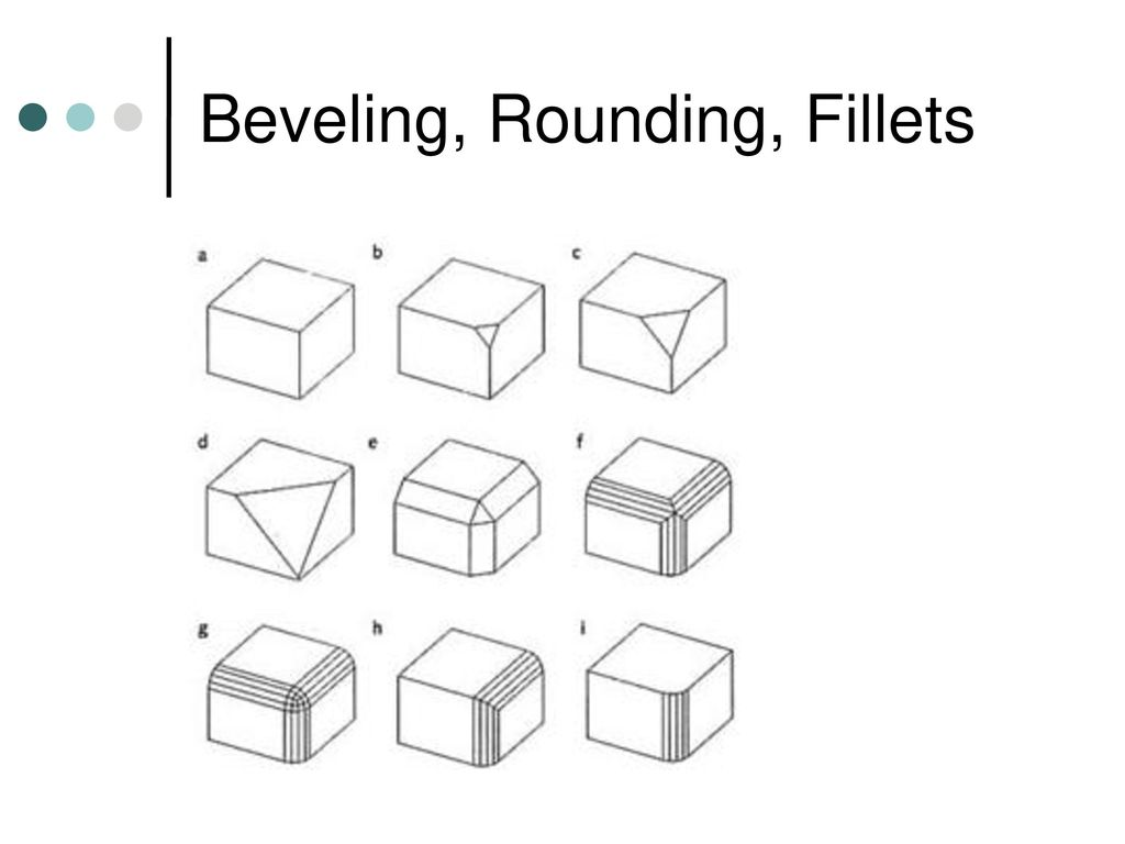 Beveling, Rounding, Fillets