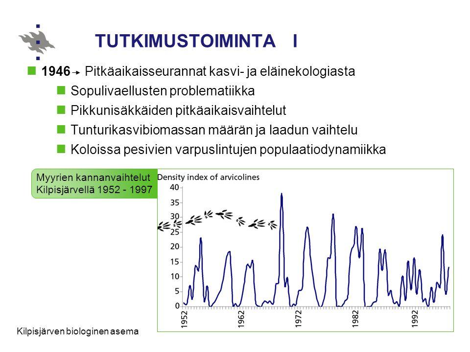 TUTKIMUSTOIMINTA I 1946 Pitkäaikaisseurannat kasvi- ja eläinekologiasta. Sopulivaellusten problematiikka.