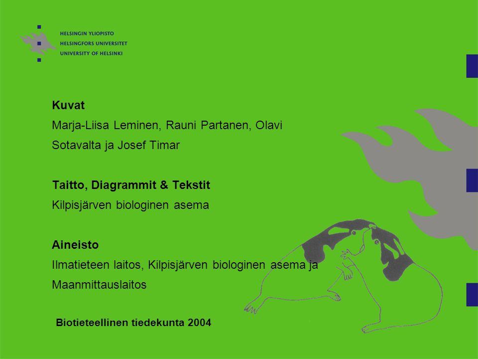 Kuvat Marja-Liisa Leminen, Rauni Partanen, Olavi Sotavalta ja Josef Timar Taitto, Diagrammit & Tekstit Kilpisjärven biologinen asema