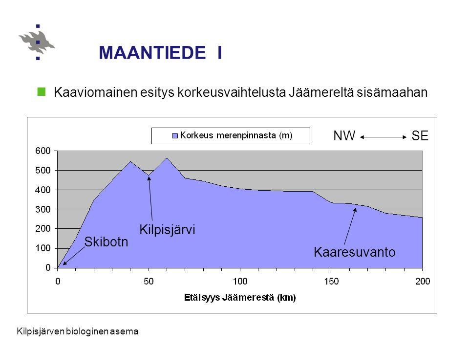 MAANTIEDE I Kaaviomainen esitys korkeusvaihtelusta Jäämereltä sisämaahan. NW. SE. Kilpisjärvi. Skibotn.