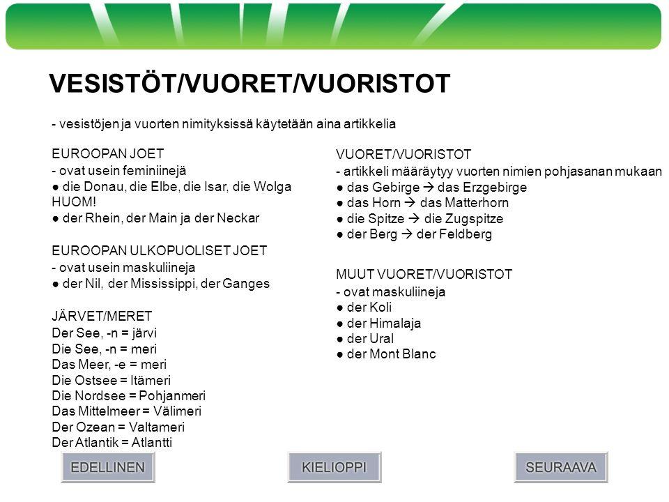 VESISTÖT/VUORET/VUORISTOT