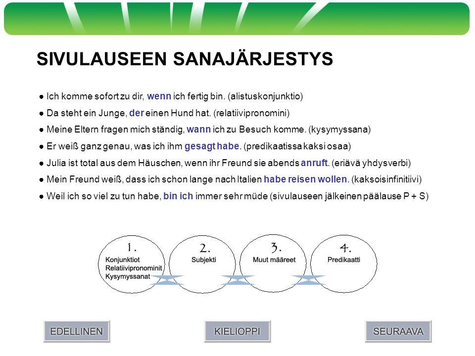 SIVULAUSEEN SANAJÄRJESTYS