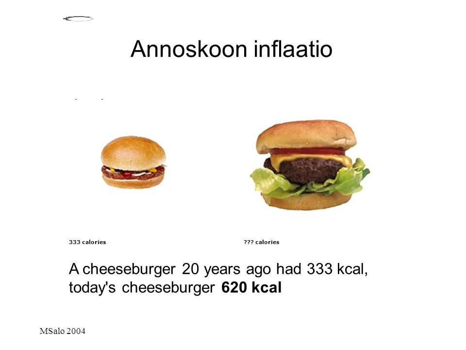 Annoskoon inflaatio Cheeseburger. 20 Years Ago. Today.