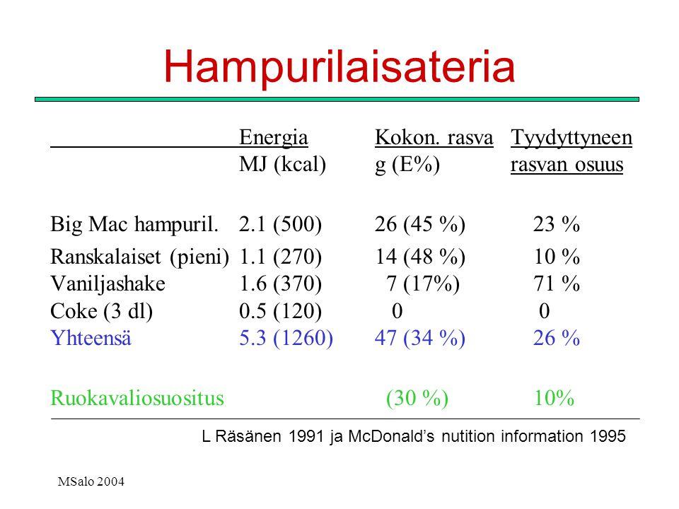 L Räsänen 1991 ja McDonald's nutition information 1995