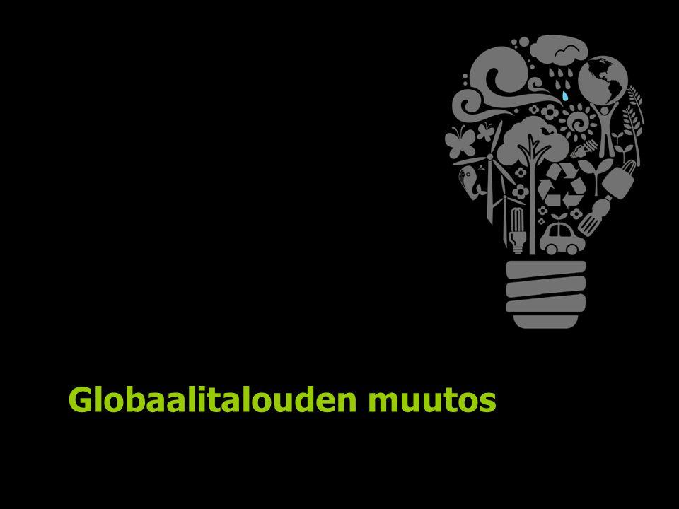 Globaalitalouden muutos