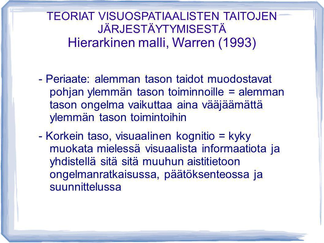 TEORIAT VISUOSPATIAALISTEN TAITOJEN JÄRJESTÄYTYMISESTÄ Hierarkinen malli, Warren (1993)
