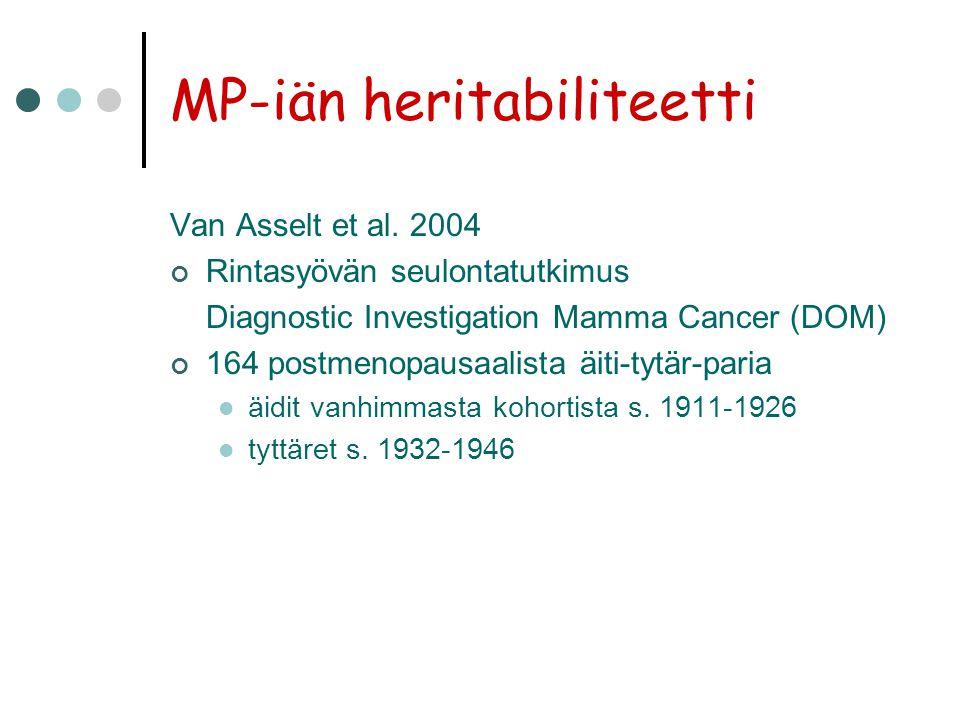 MP-iän heritabiliteetti