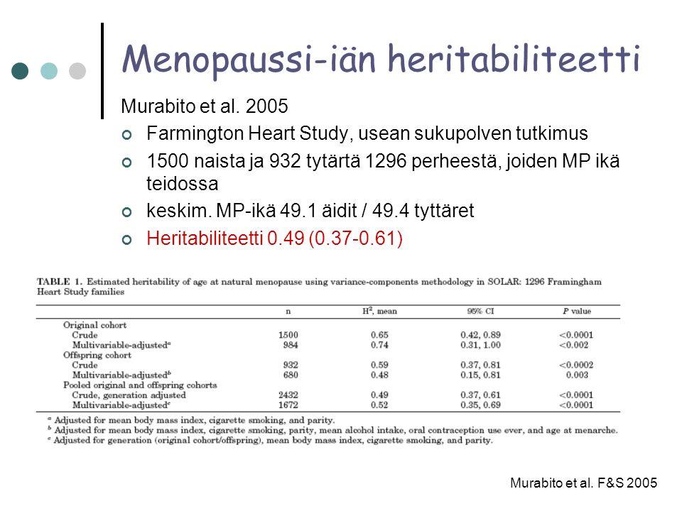 Menopaussi-iän heritabiliteetti