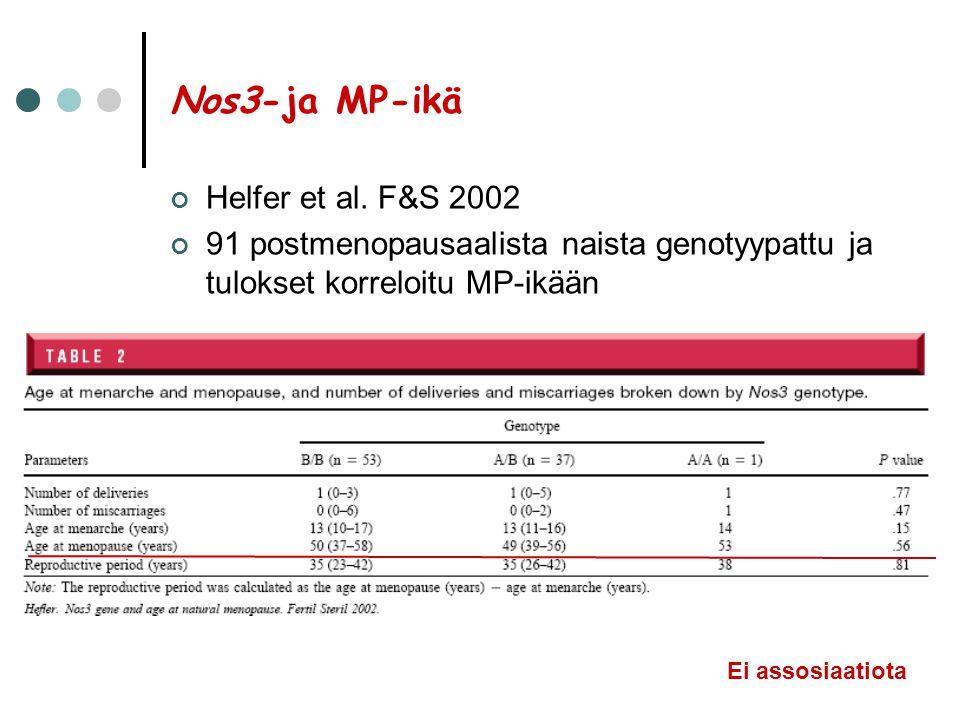 Nos3-ja MP-ikä Helfer et al. F&S 2002
