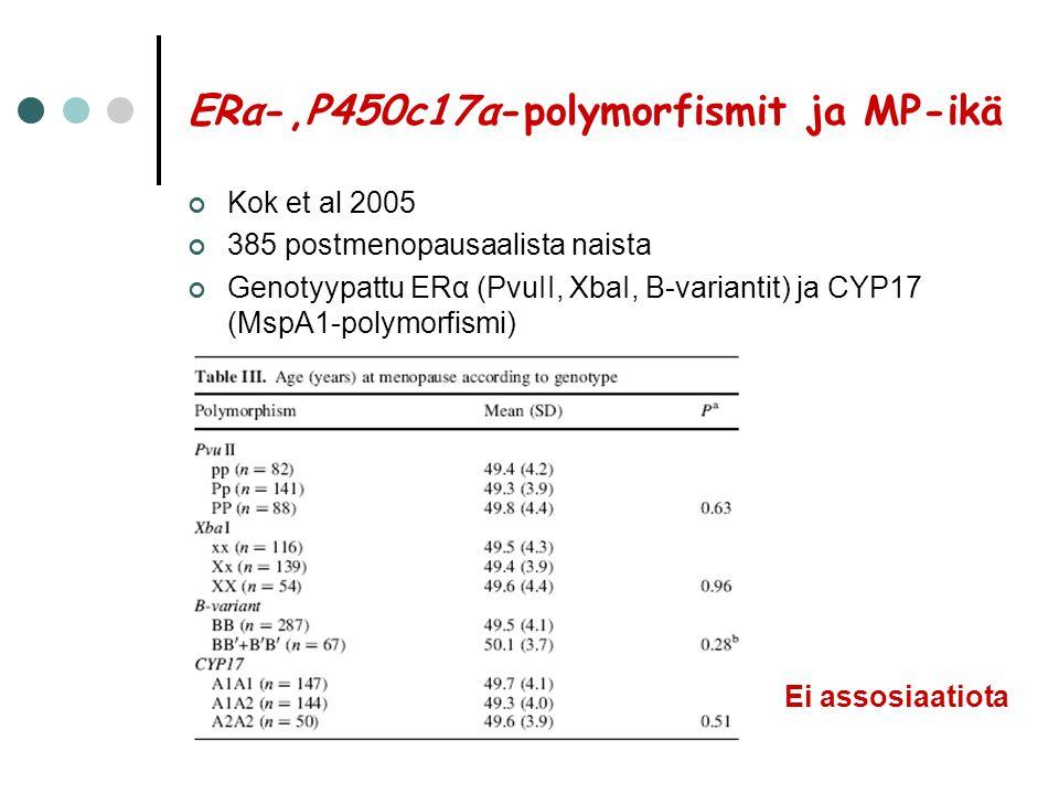 ERα-,P450c17α-polymorfismit ja MP-ikä