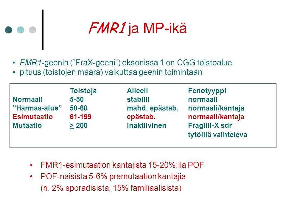 FMR1 ja MP-ikä FMR1-geenin ( FraX-geeni ) eksonissa 1 on CGG toistoalue. pituus (toistojen määrä) vaikuttaa geenin toimintaan.