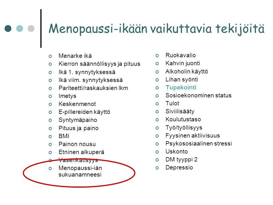 Menopaussi-ikään vaikuttavia tekijöitä