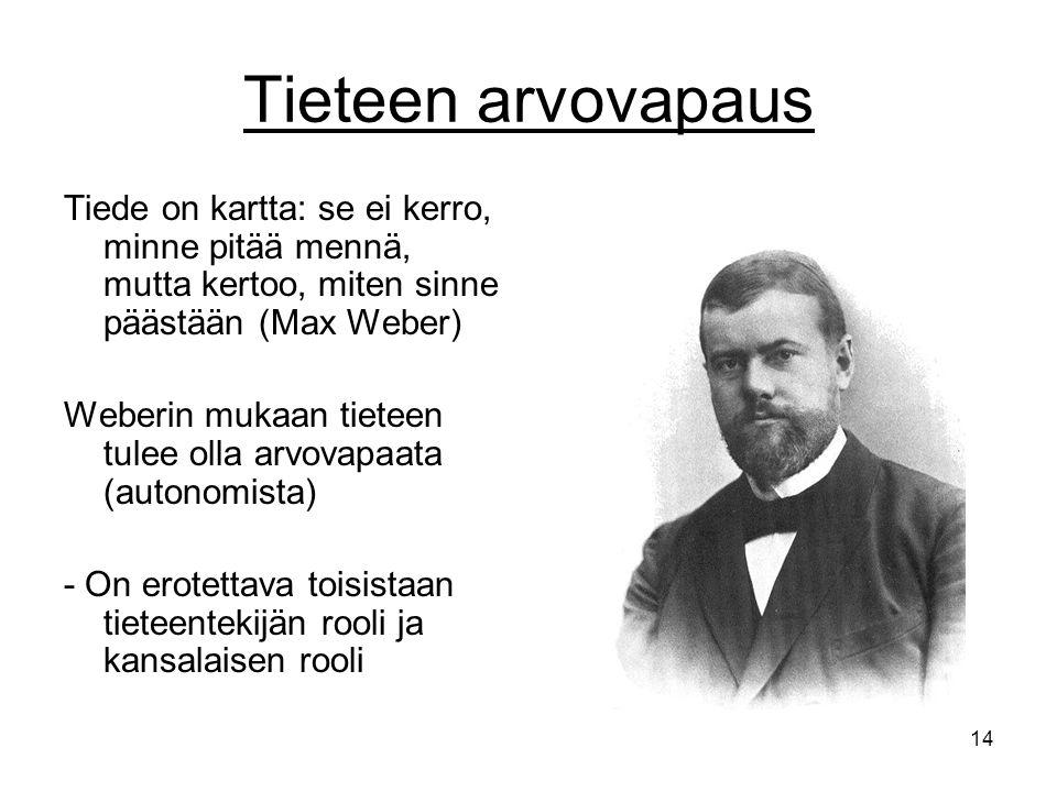 Tieteen arvovapaus Tiede on kartta: se ei kerro, minne pitää mennä, mutta kertoo, miten sinne päästään (Max Weber)