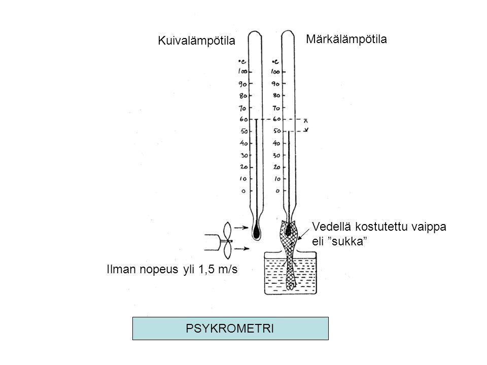 Kuivalämpötila Märkälämpötila. Vedellä kostutettu vaippa eli sukka Ilman nopeus yli 1,5 m/s.