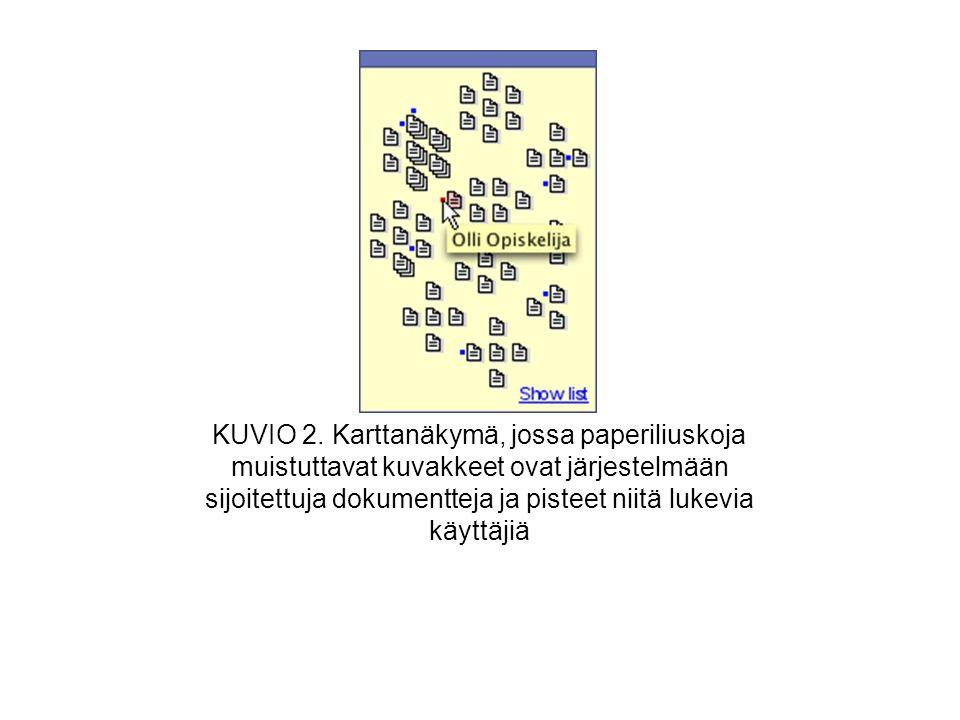KUVIO 2.