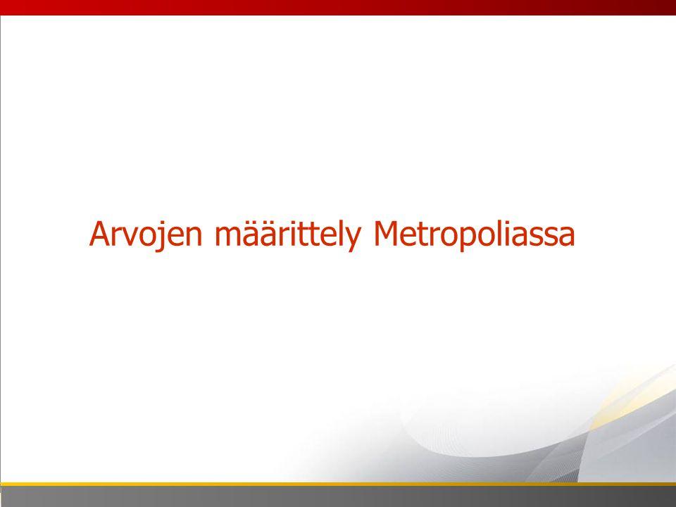 Arvojen määrittely Metropoliassa