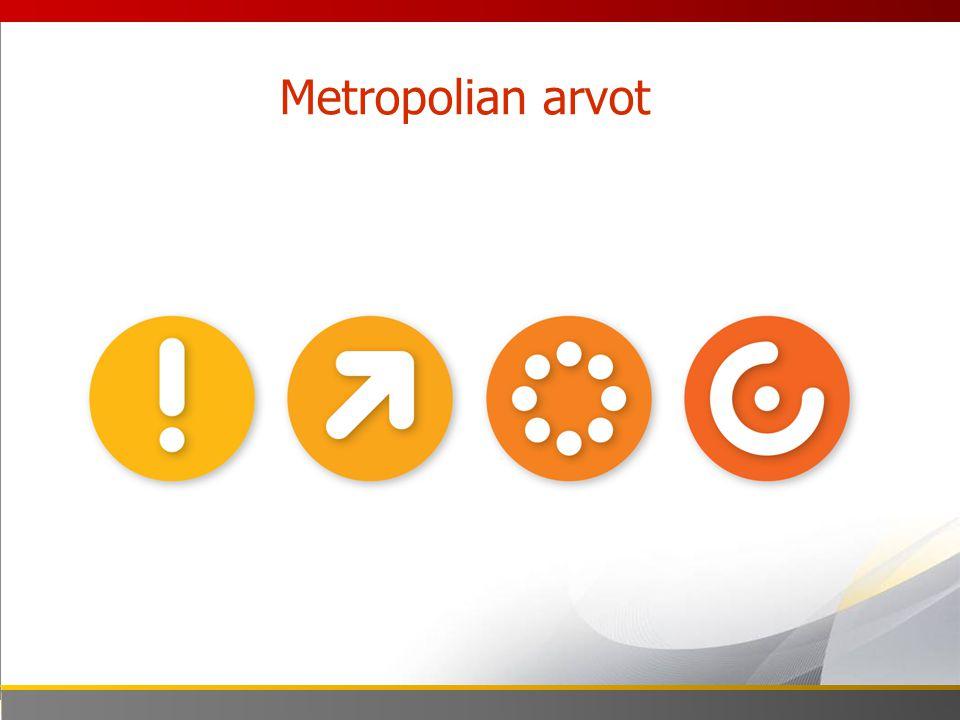Metropolian arvot 5