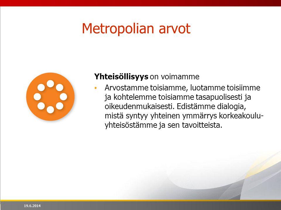 Metropolian arvot Yhteisöllisyys on voimamme