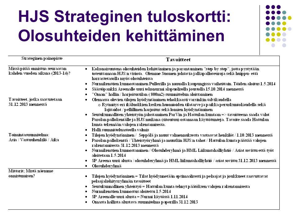 HJS Strateginen tuloskortti: Olosuhteiden kehittäminen
