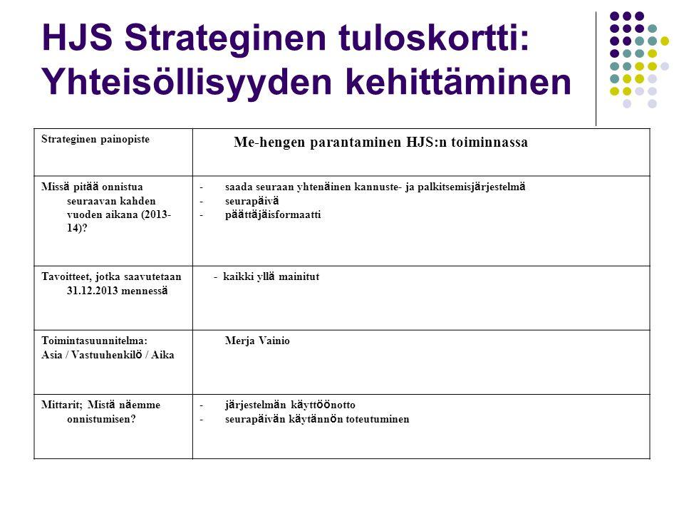 HJS Strateginen tuloskortti: Yhteisöllisyyden kehittäminen