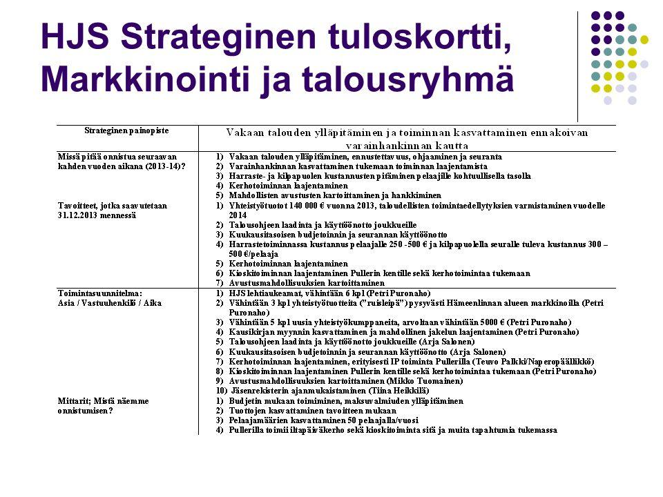 HJS Strateginen tuloskortti, Markkinointi ja talousryhmä