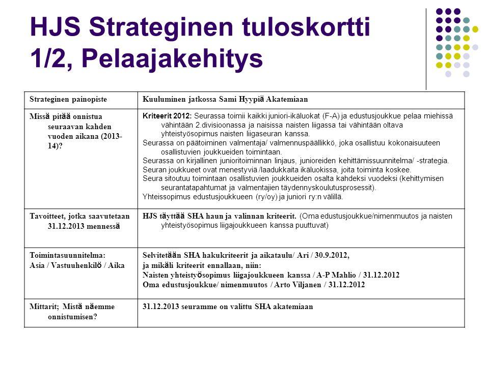HJS Strateginen tuloskortti 1/2, Pelaajakehitys