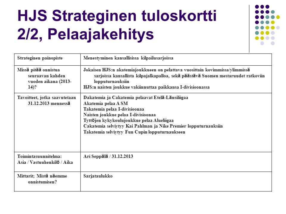 HJS Strateginen tuloskortti 2/2, Pelaajakehitys