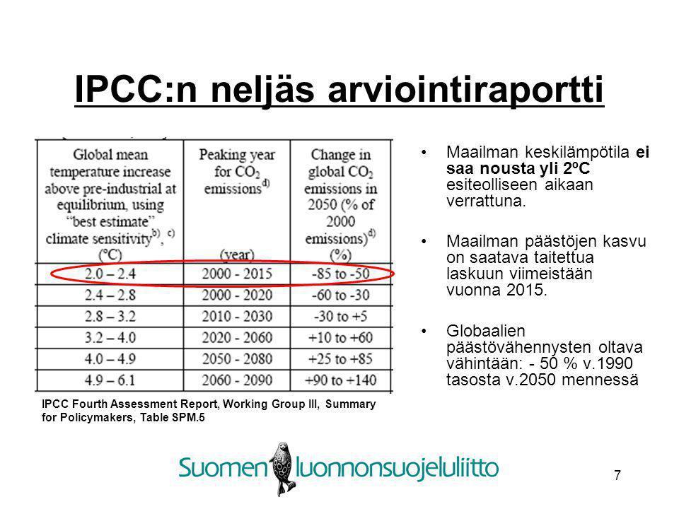 IPCC:n neljäs arviointiraportti