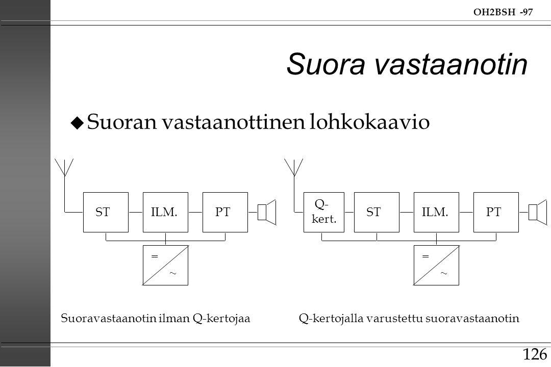 Suora vastaanotin Suoran vastaanottinen lohkokaavio Q- kert. ST ILM.