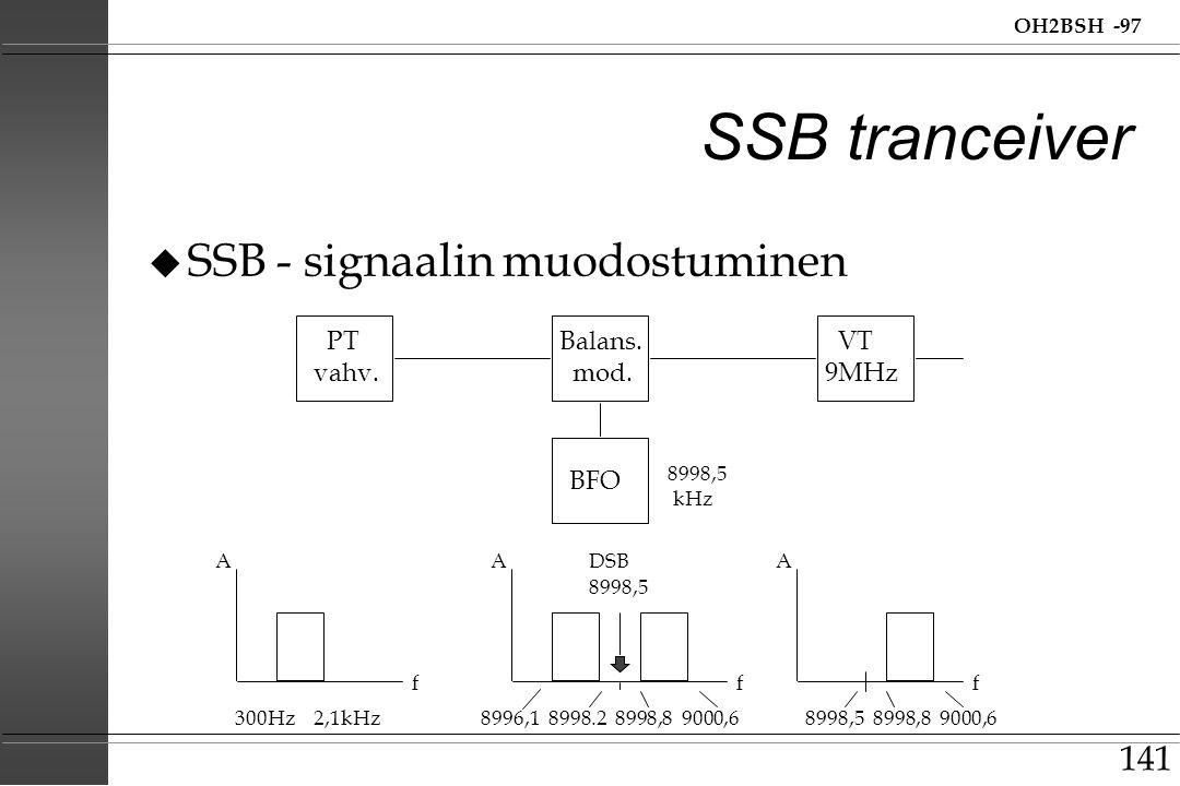 SSB tranceiver SSB - signaalin muodostuminen PT vahv. Balans. mod. VT