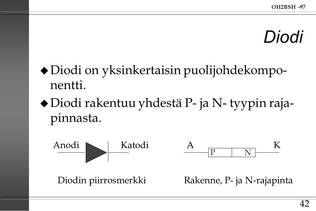 Diodi Diodi on yksinkertaisin puolijohdekompo-nentti.