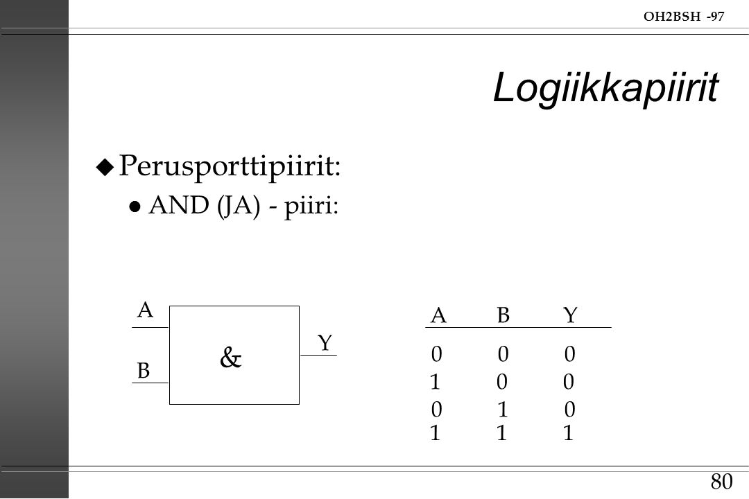 Logiikkapiirit Perusporttipiirit: & AND (JA) - piiri: A A B Y Y 0 0 0