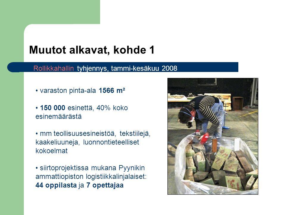 Muutot alkavat, kohde 1 Rollikkahallin tyhjennys, tammi-kesäkuu 2008
