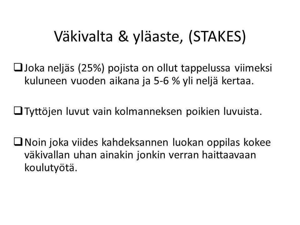 Väkivalta & yläaste, (STAKES)