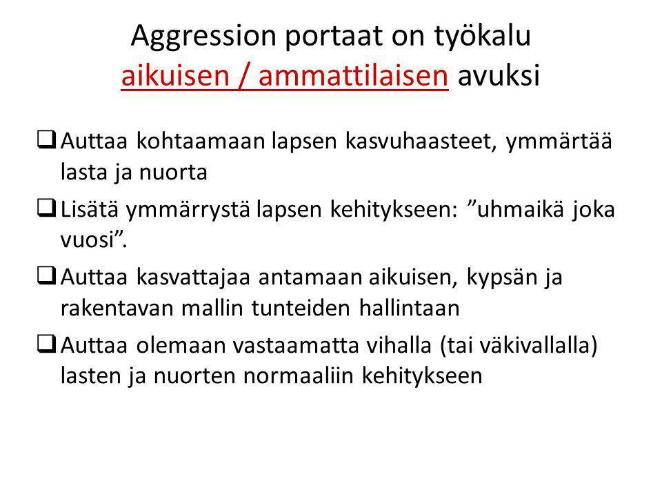 Aggression portaat on työkalu aikuisen / ammattilaisen avuksi