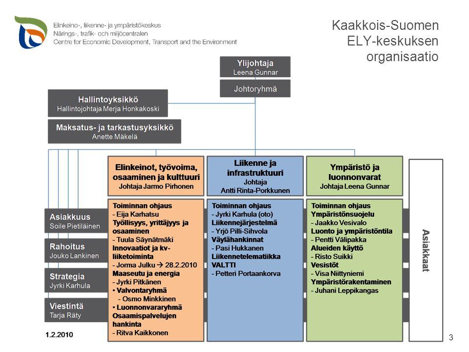 Kaakkois-Suomen ELY-keskuksen organisaatio