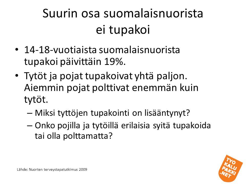 Suurin osa suomalaisnuorista ei tupakoi