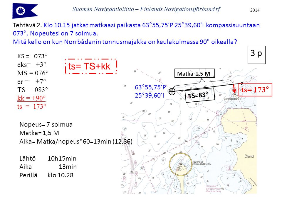 Suomen Navigaatioliitto – Finlands Navigationsförbund rf