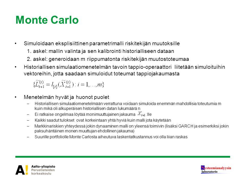 Monte Carlo Simuloidaan eksplisiittinen parametrimalli riskitekijän muutoksille. 1. askel: mallin valinta ja sen kalibrointi historialliseen dataan.