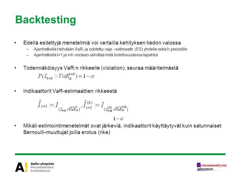 Backtesting Edellä esitettyjä menetelmiä voi vertailla kehityksen tiedon valossa.