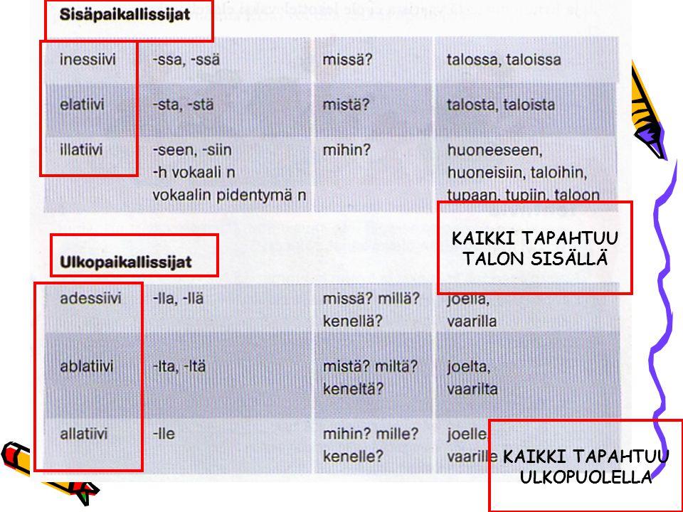 KAIKKI TAPAHTUU TALON SISÄLLÄ KAIKKI TAPAHTUU ULKOPUOLELLA