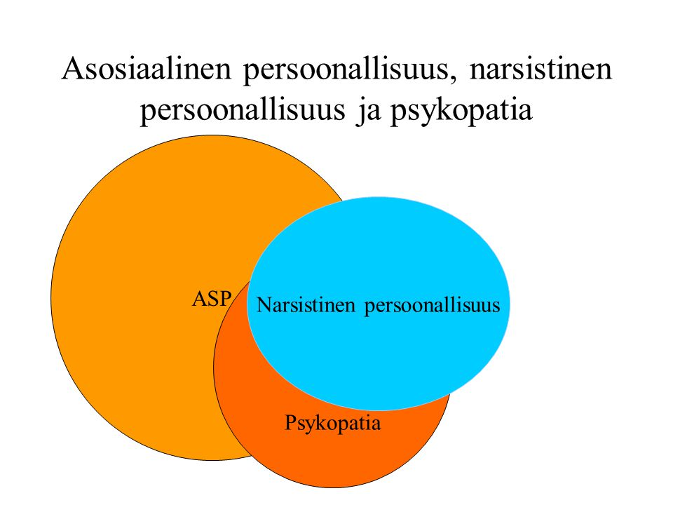 Narsistinen persoonallisuus