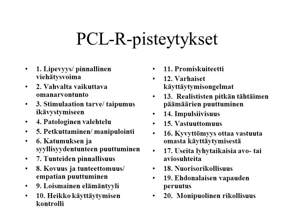 PCL-R-pisteytykset 1. Lipevyys/ pinnallinen viehätysvoima