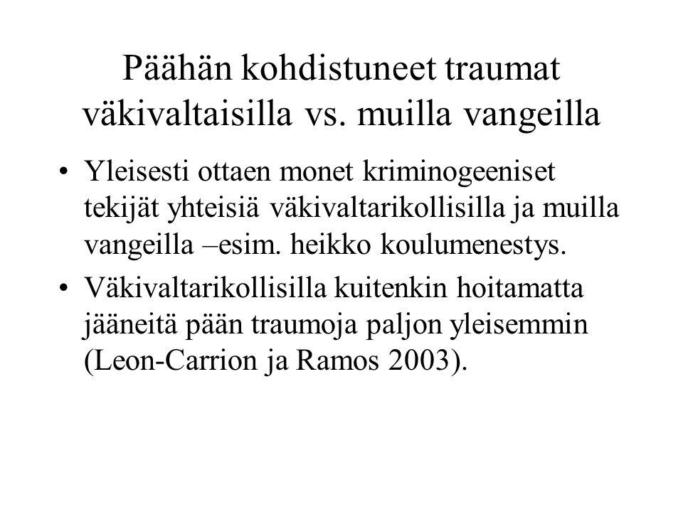 Päähän kohdistuneet traumat väkivaltaisilla vs. muilla vangeilla