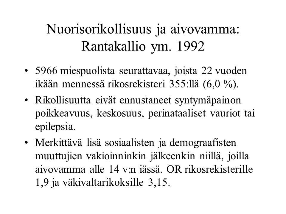 Nuorisorikollisuus ja aivovamma: Rantakallio ym. 1992