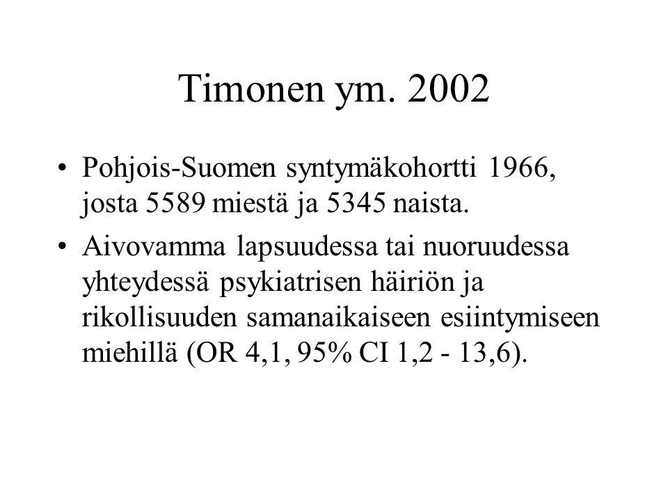 Timonen ym. 2002 Pohjois-Suomen syntymäkohortti 1966, josta 5589 miestä ja 5345 naista.